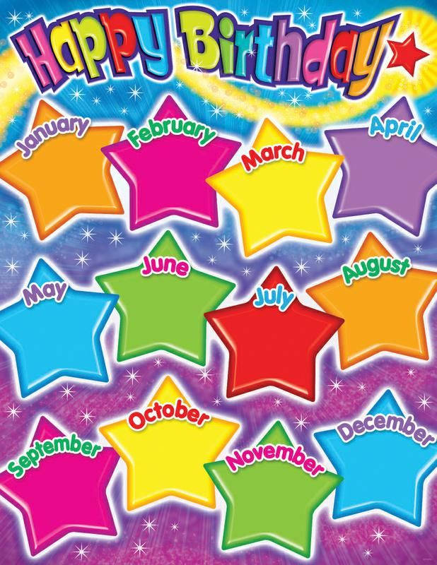 Happy Birthday (Gumdrop Stars) Learning Chart Activities and School - sample birthday calendar