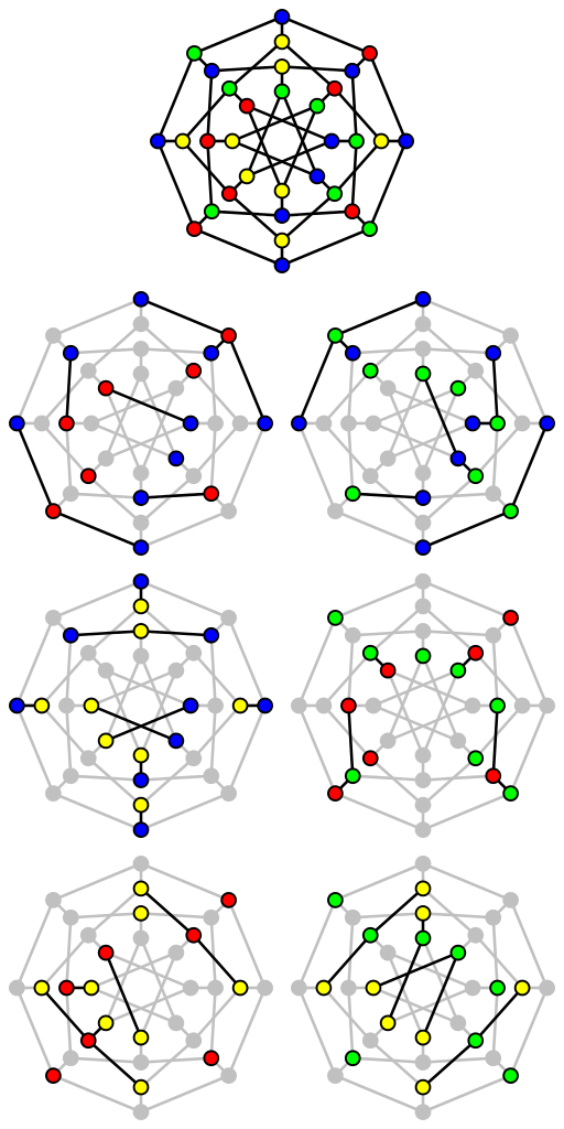 The Star Chromatic Number Of Dyck Graph Is 4 While The Chromatic Number Is 2