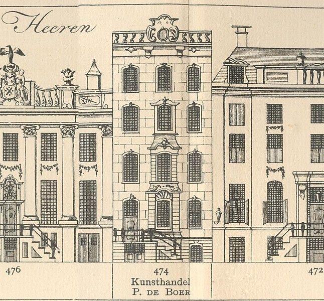 Huis Van Marwijk Kooy door Jan Springer | Stichting Historische ...