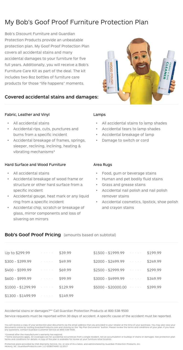 Goof Proof Protection Plan : proof, protection, Fitted, Mattress, Protector, Credit, Score,, Furniture, Care,, Improve, Score