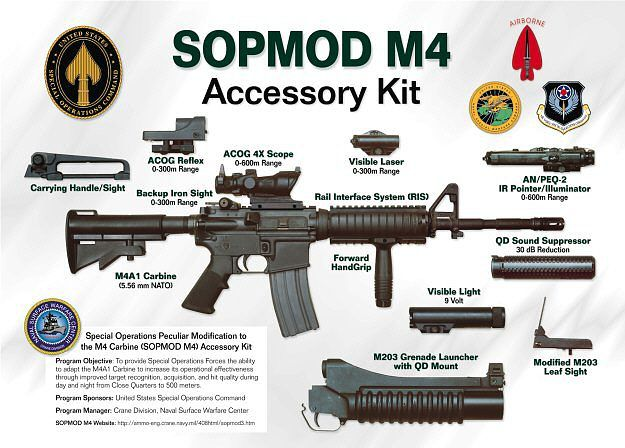 images of spec ops weapons of the world   Special Operations Peculiar Modification to M4 Carbine (SOPMOD M4)
