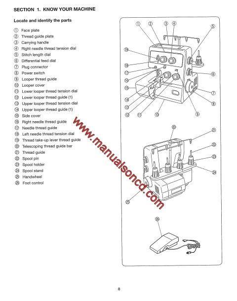 kenmore model 385 16633 overlock sewing machine manual