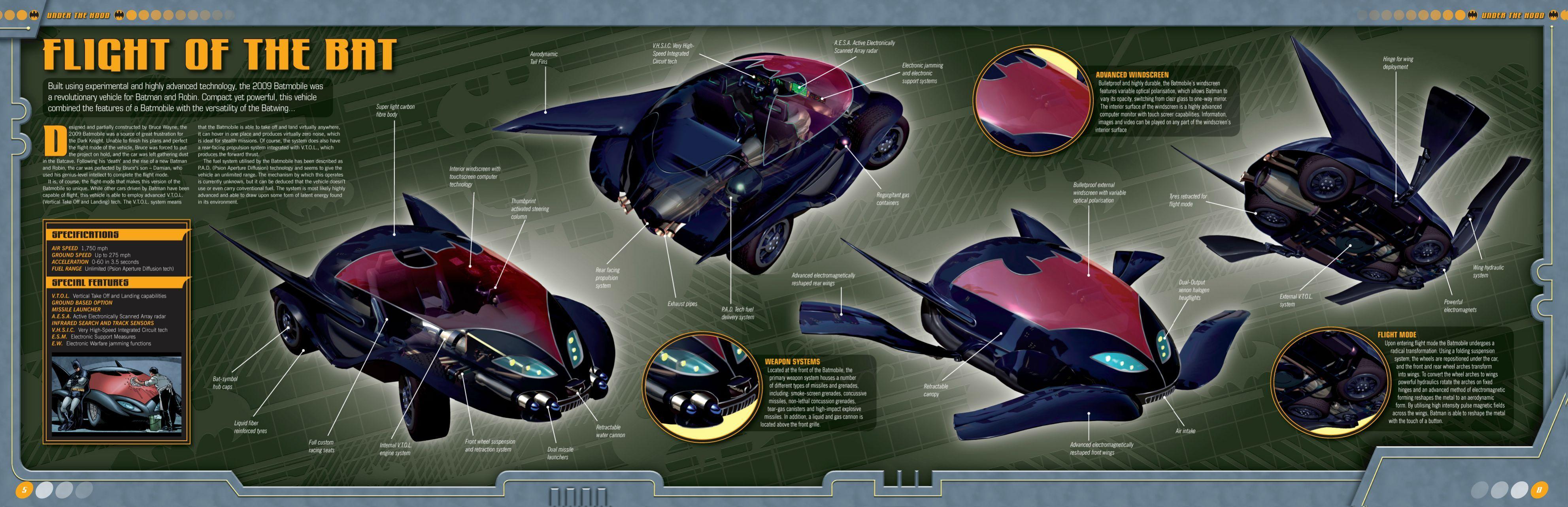 Batman Automobilia issue #15   Bat Vehicles   Batmobile
