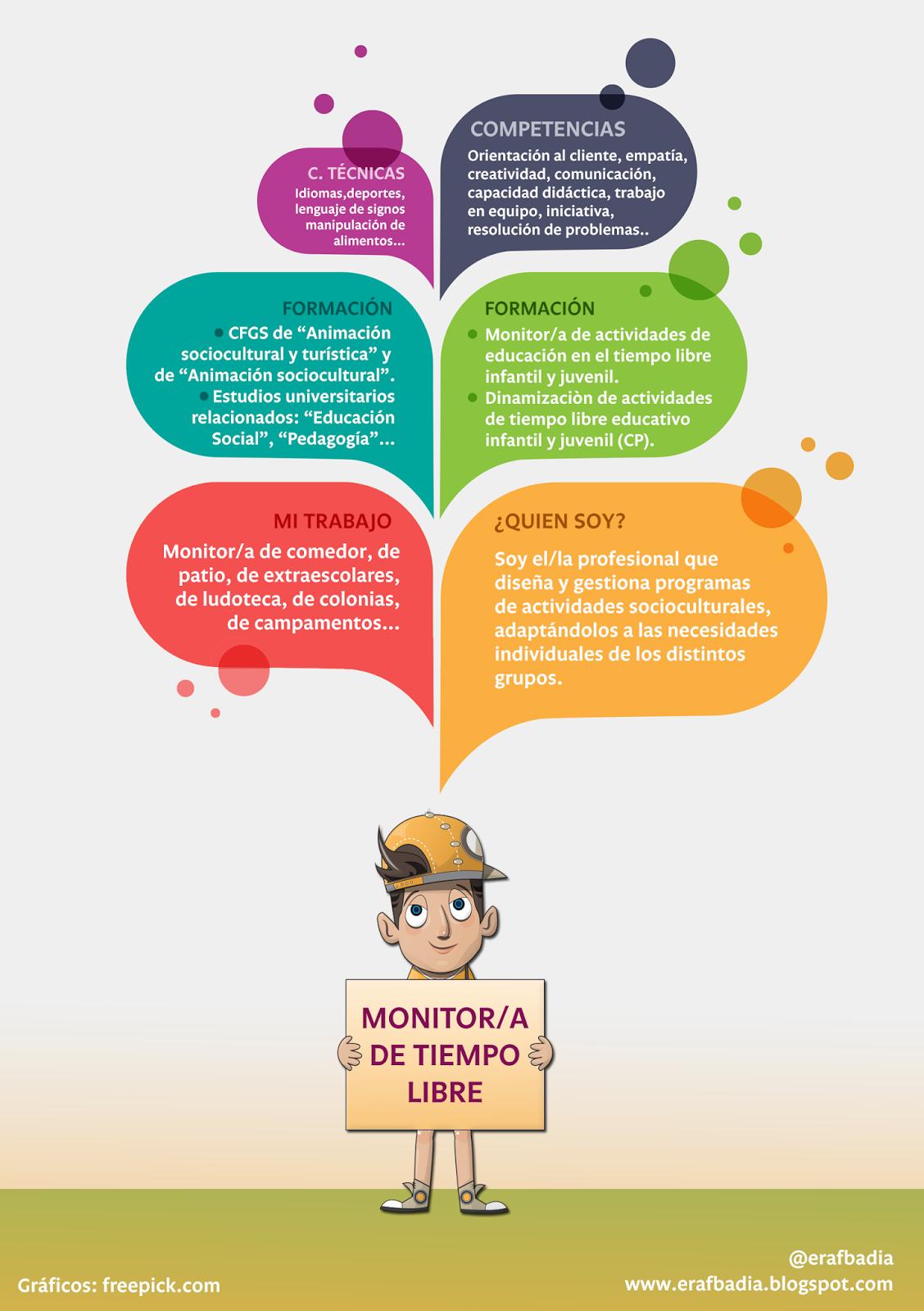 Trabajar de Monitor/a de tiempo libre ~ ESPAI DE RECERCA ACTIVA DE ...