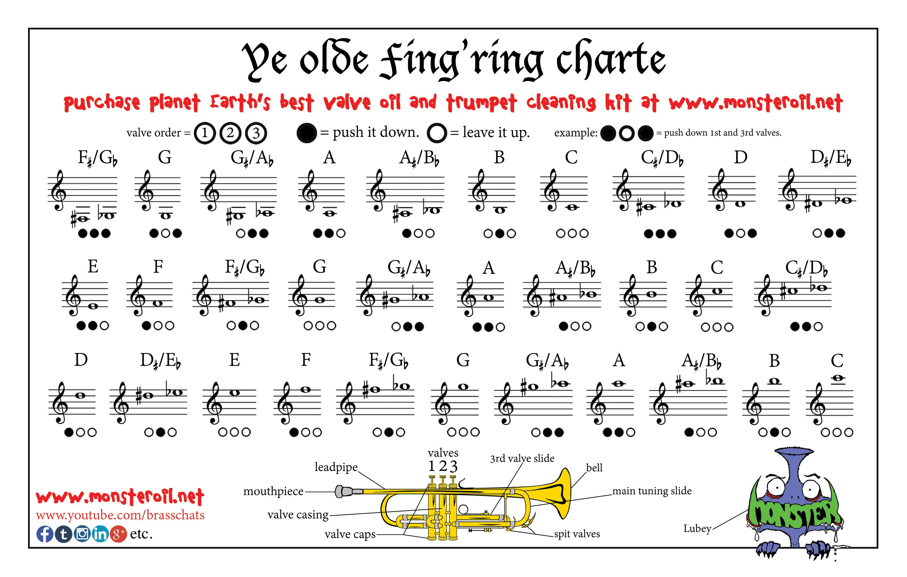 Free Trumpet Fingering Chart  Trumpet Playing
