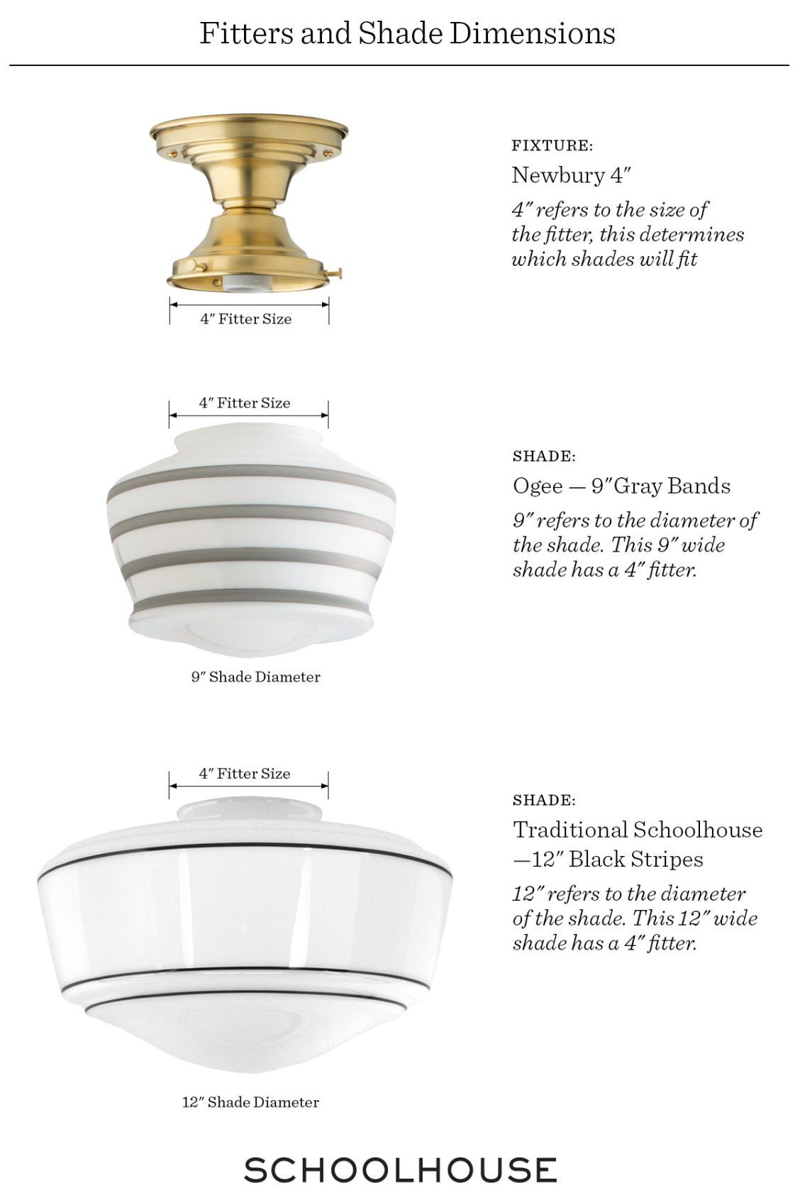 Fitters and shade dimensions the anatomy of a fixture explained schoolhouse