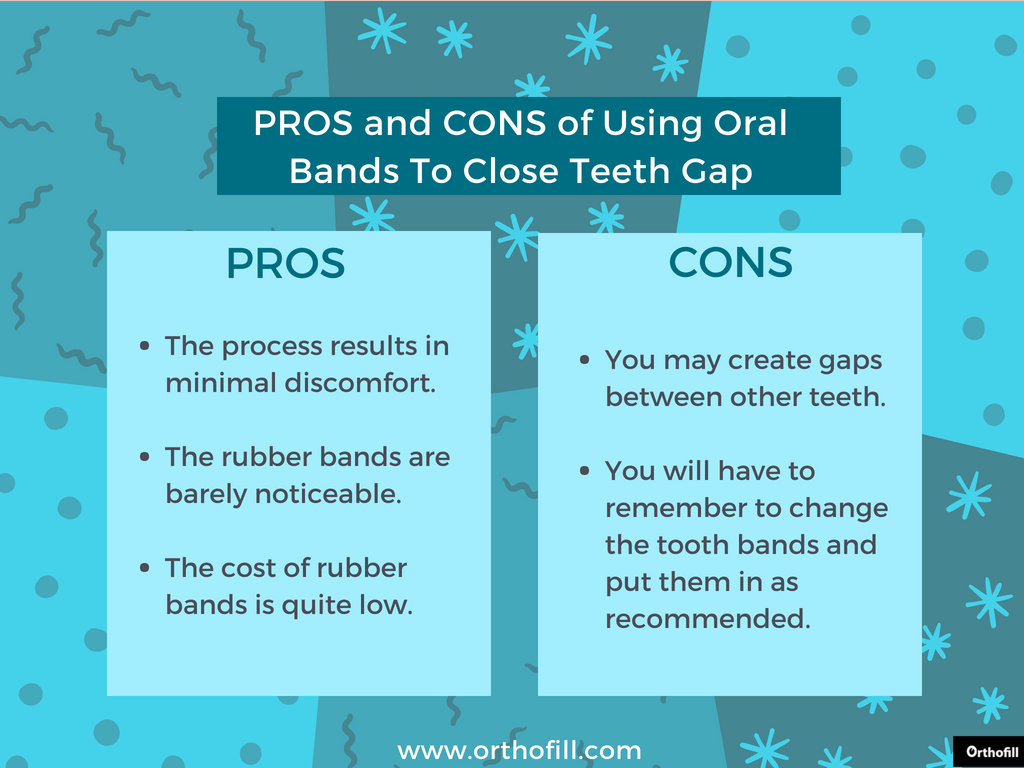 Pros and Cons of Using Oral Bands In Closing Teeth Gap