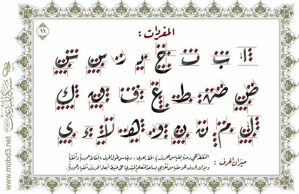 Shapes Of Arabic Letters In Al Ruqa A Script الحروف العربية بخط الرقعة Arabic Calligraphy Letters Arabic Words