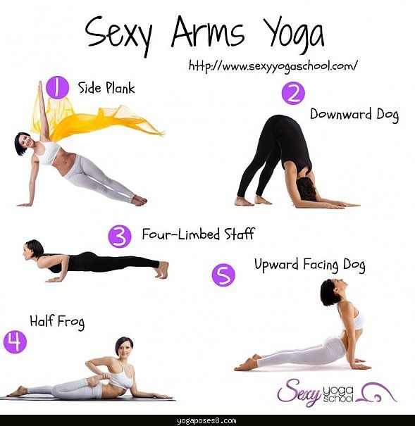 Yoga for weight loss of arms httpyogaposes8yoga for stomach weight loss ccuart Images