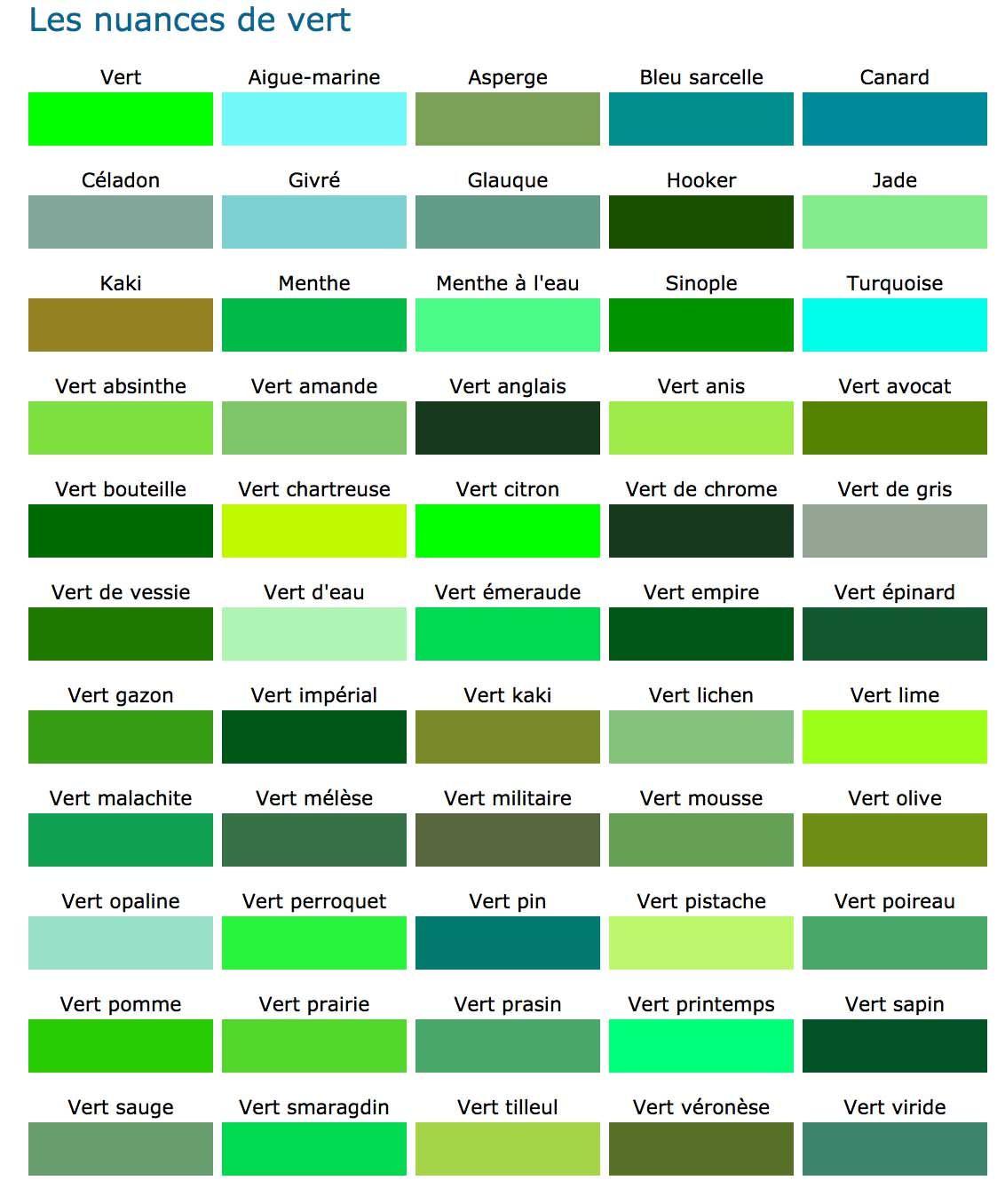 100 Génial Conseils Signification Couleur Vert D Eau
