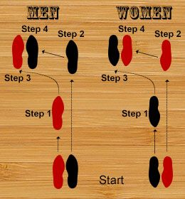 Two step dance instructions dancing ballroom dance and for 1 2 3 4 sexin on the dance floor