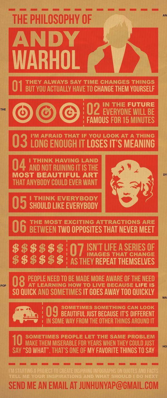 Inspirational Infographs by Jun Hun Yap, via Behance ...