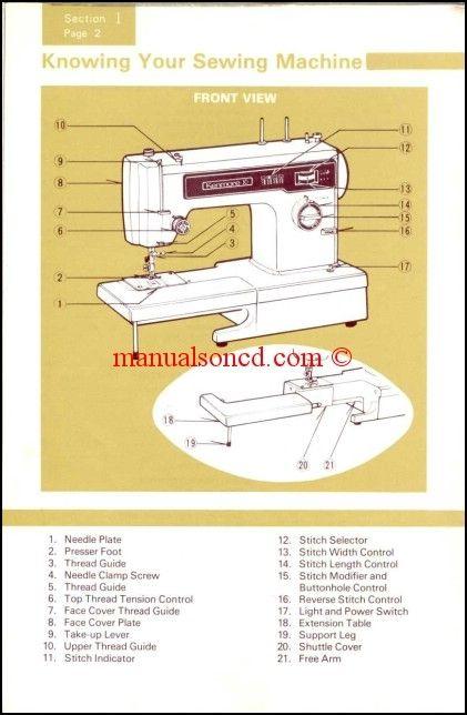 kenmore 158 1212 1341 sewing machine instruction manual sewing rh pinterest com kenmore 385 sewing machine user guide kenmore sewing machine operating manual