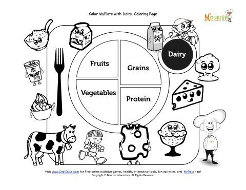 Printable My Plate Dairy Coloring Sheet Teaching Kids about My