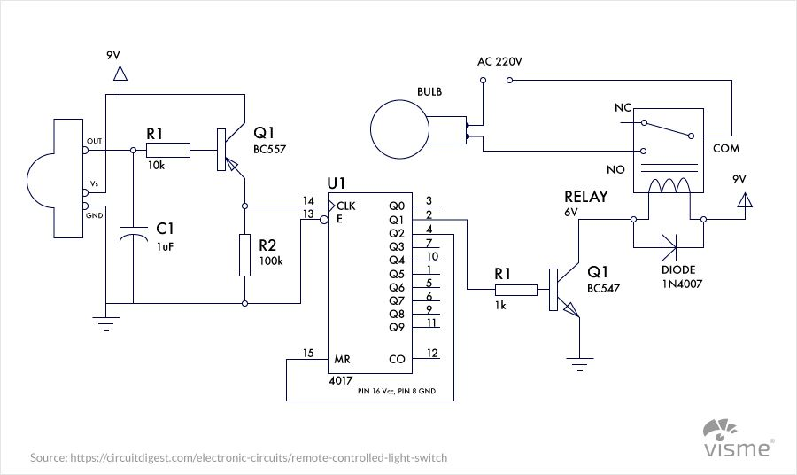Engineering-and-technology-Circuit-Diagrams types of graphs and ...