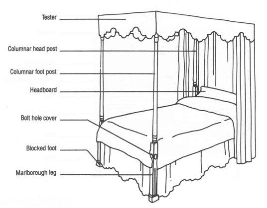 Canopy Bed Efi Costarica Com Furniture Styles Interior Design