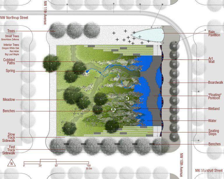 Top 100 Amazing Landscape Layout Ideas V.2 | Landscape ...