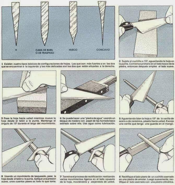 Trucos Para Afilar Los Cuchillos Trucos Trucos Afilador De Cuchillos Cuchillos Afiladores De Cuchillos
