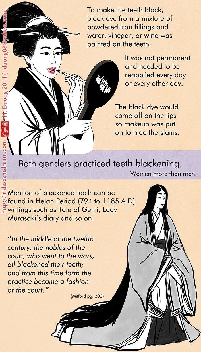 fashion of black teeth in old japan | japan | japan