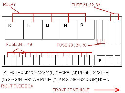 447f8c13ee5018a5d24b03aaab022030 fuse chart page 2 mercedes benz forum auto pinterest mercedes w211 front fuse box diagram at aneh.co
