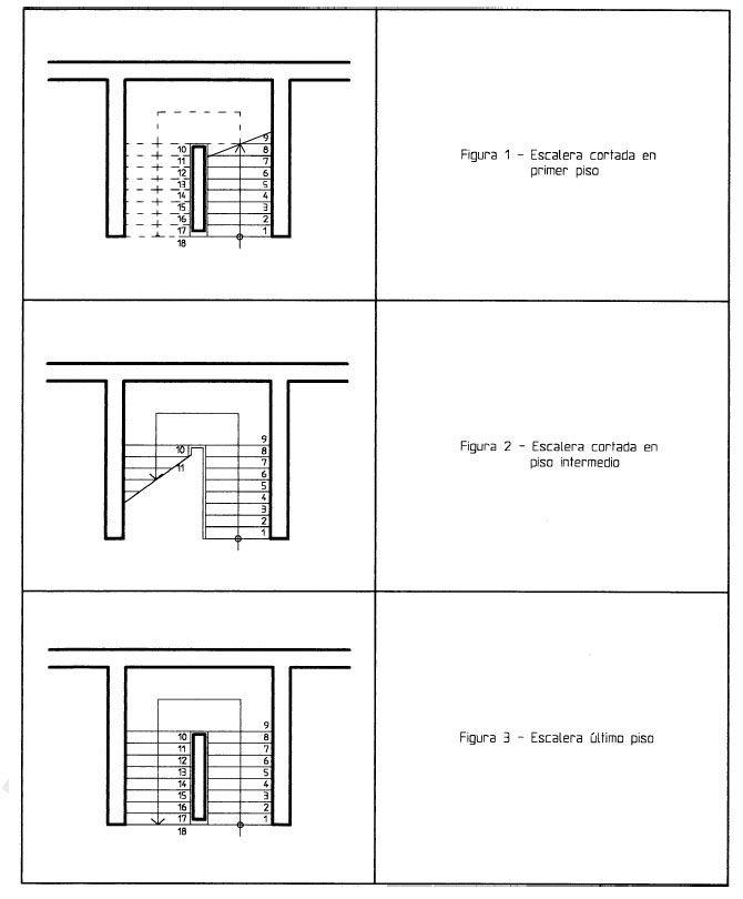 Representaci n de elementos en planta parte 1 en este for Escaleras en planta