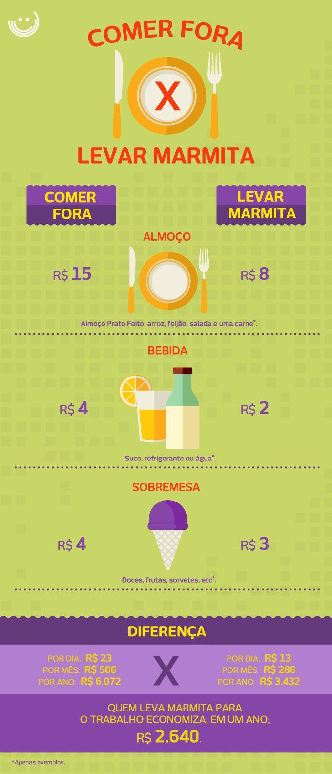Estas dicas simples vão te incentivar a fazer marmita