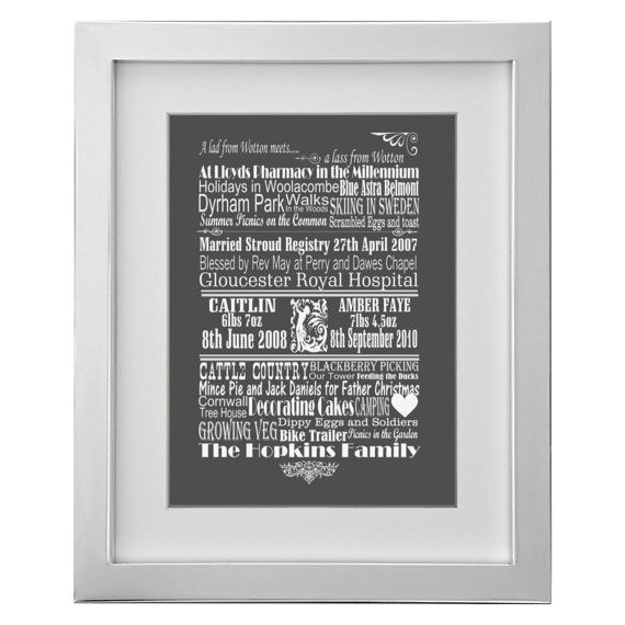 Wedding Anniversary Our Love Story First Personalised Subway Typography Word Art Print Printable Christmas Birthday Gift For Men