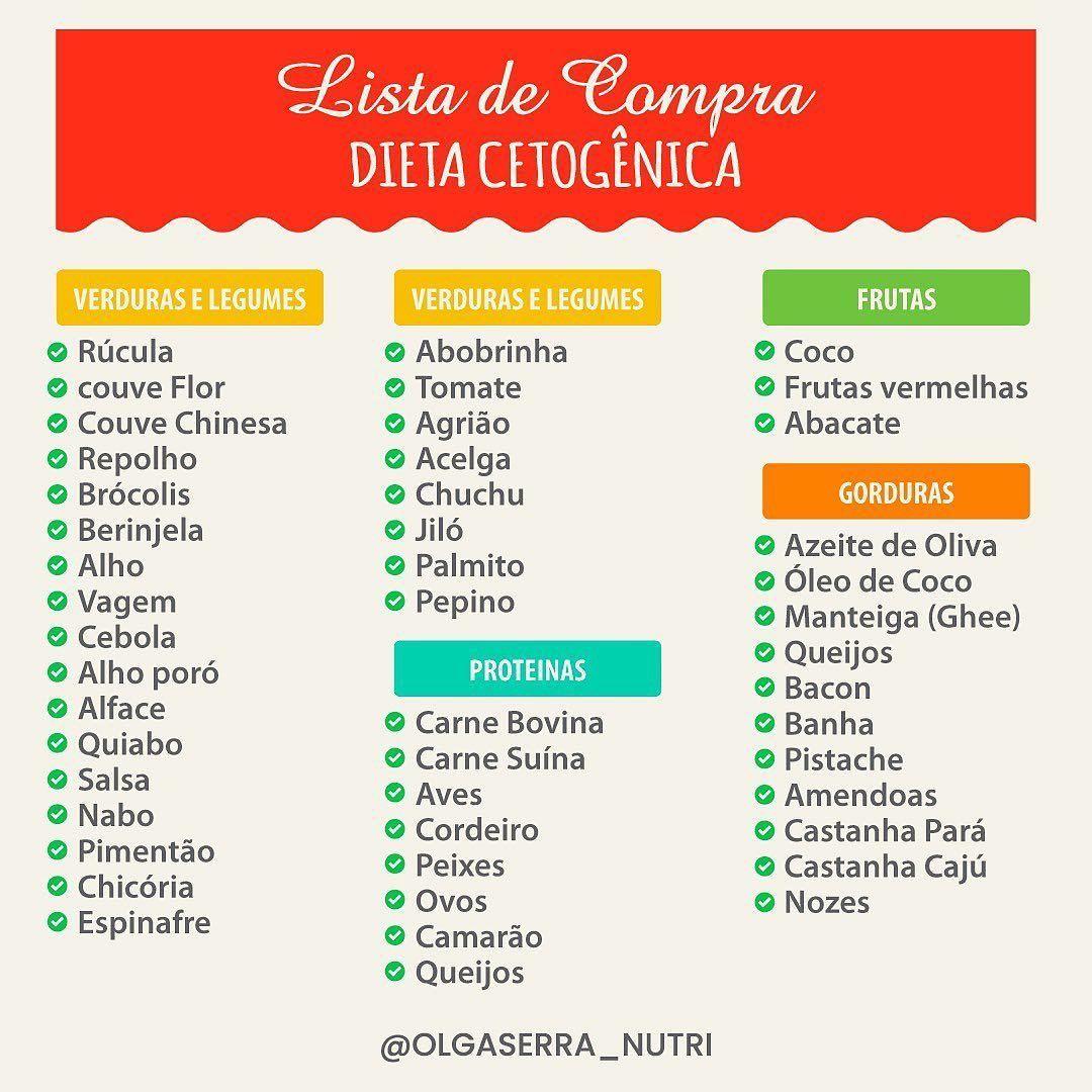 Cetogenica Brasil Ciencia On Instagram Voces Pediram Eu Fiz Uma Lista Super Basica Dicas S Dieta Cetogenica Dieta Lista De Compras Saudavel