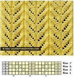 Photo of Gestricktes Spitzenmuster. (Tabelle Nr. 18) Vielfache von 16 M., + 2. Alle geraden Reihen …