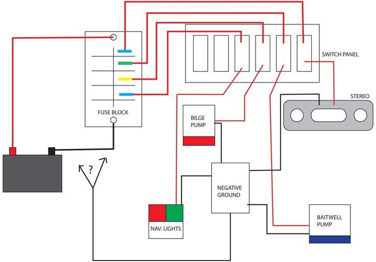 boat wiring diagram Google Search Boat Pinterest Diagram