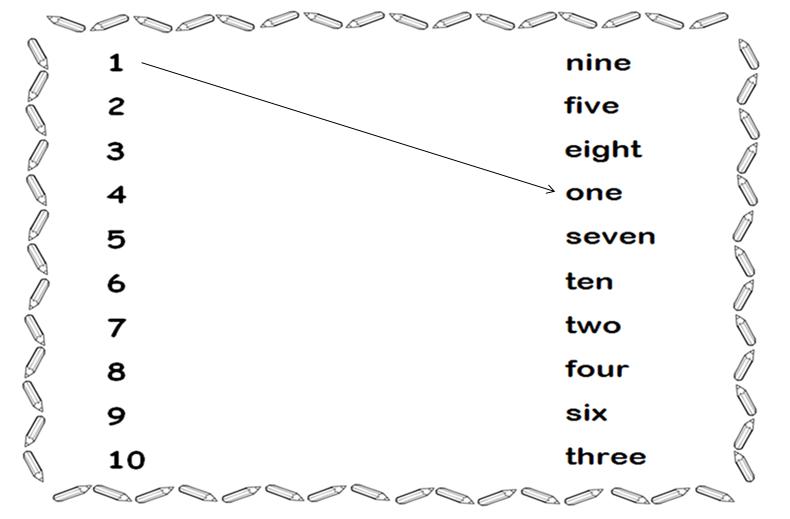 Resultado de imagen para unir cantidades con numero en