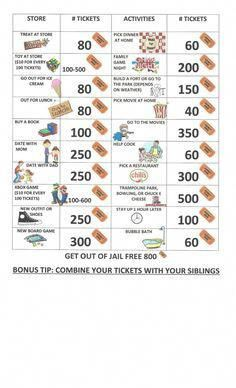 Reward Chart for Kids Ticket System Download to Ed
