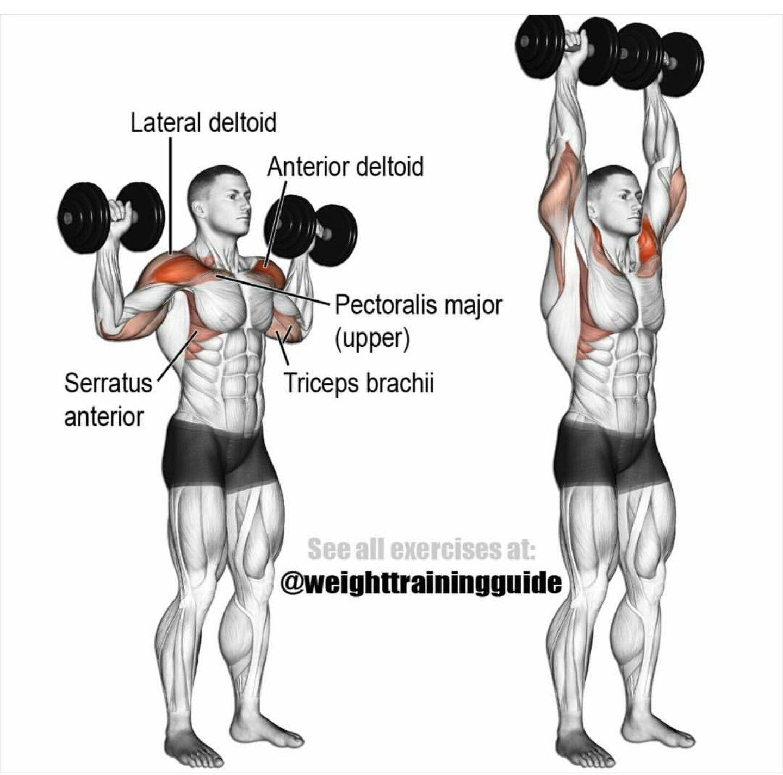 Kettlebell Workout For WeightLoss