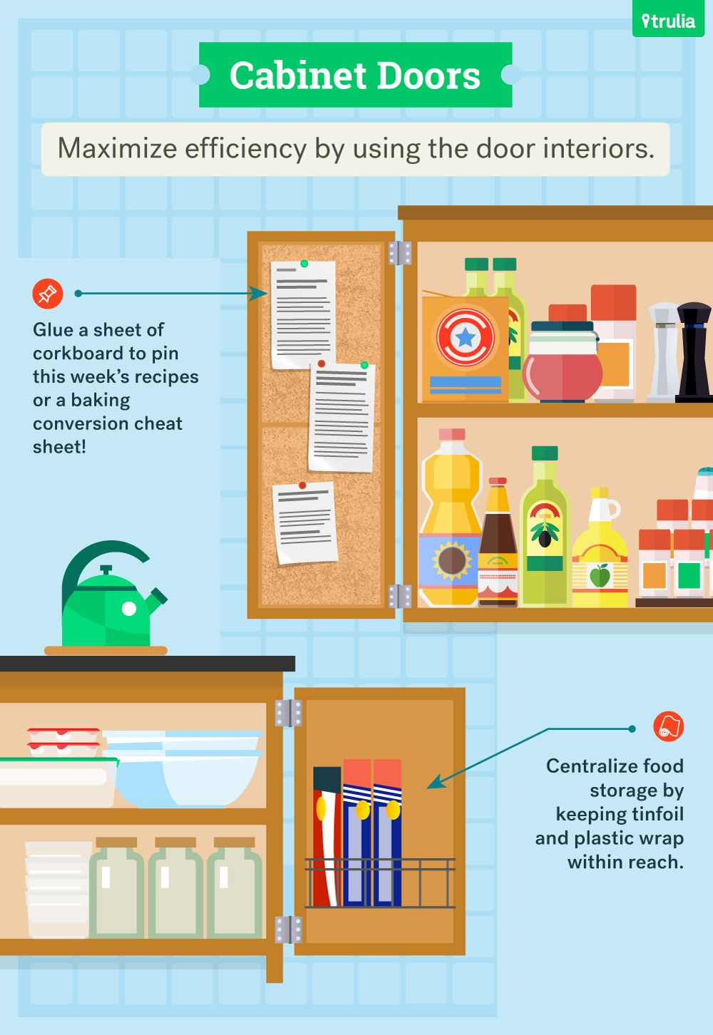 Organize Food In Kitchen Cabinets The ultimate guide to kitchen organization trulias blog life at follow this guide to kitchen organization and youll be able to organize your cabinets workwithnaturefo