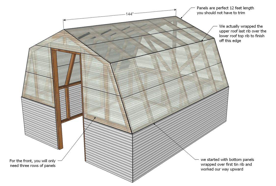 Plans For Gambrel Barn Style Greenhouse Estimated Rough