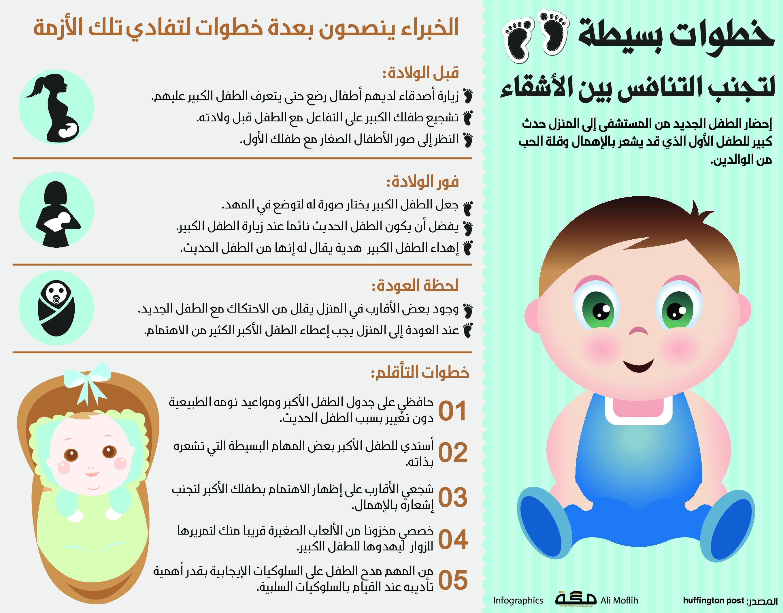 خطوات بسيطة لتجنب التنافس بين الأشقاء صحيفة مكة انفوجرافيك مجتمع Kids Education Happy Kids Kids