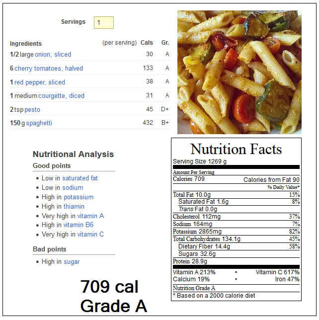 Nutritional facts from httpscaloriecountcc nutritional facts from httpscaloriecountcc factsmenuhealthy foodhealthy forumfinder Gallery