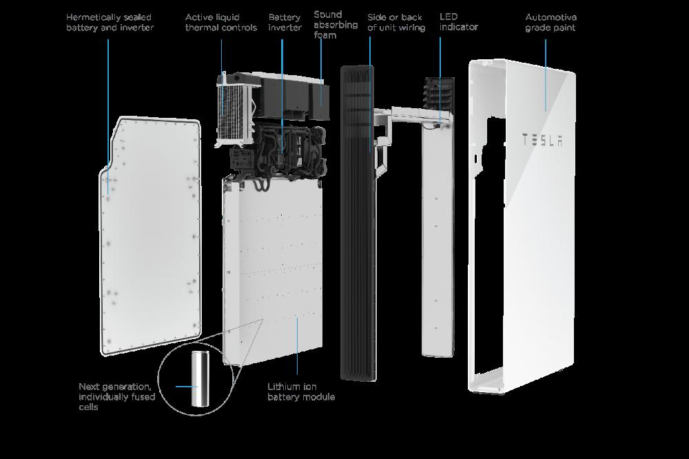 Tesla Powerwall Not Just For Solar Tesla Powerwall Powerwall Solar Heating