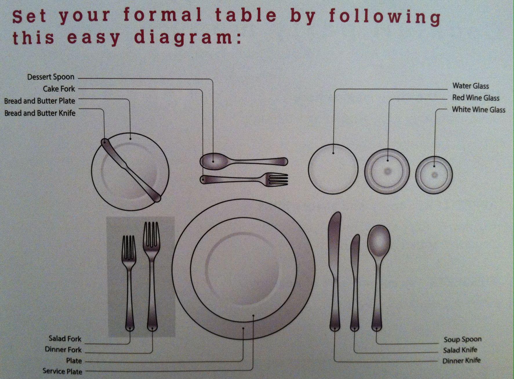 Formal Table Setting diagram | Food! | Dessert spoons ...