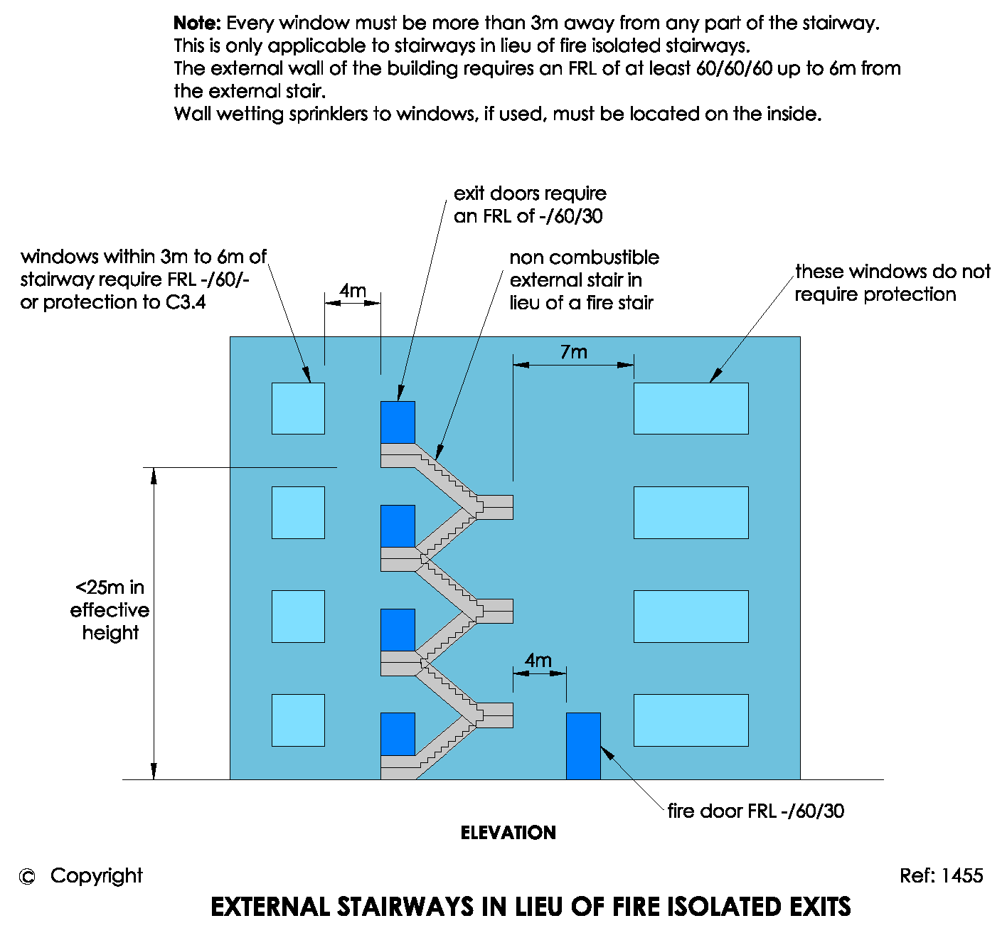 Image Result For Fire Stair Standards In Australia Stairways Stairs Fire