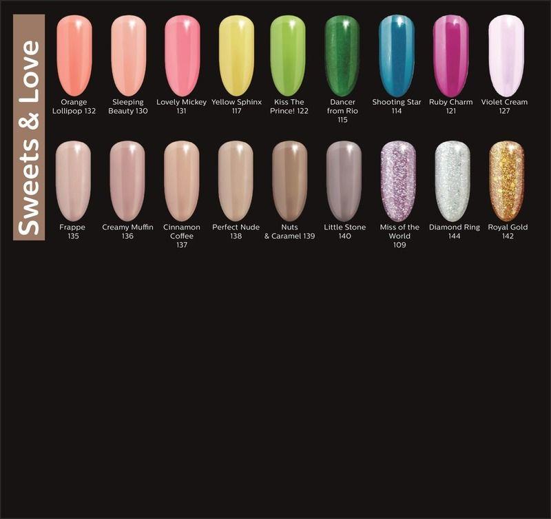 Zestaw Do Manicure Hybrydowego Semilac Uv 36w 6005943214 Oficjalne Archiwum Allegro Manicure Nail Colors Nails