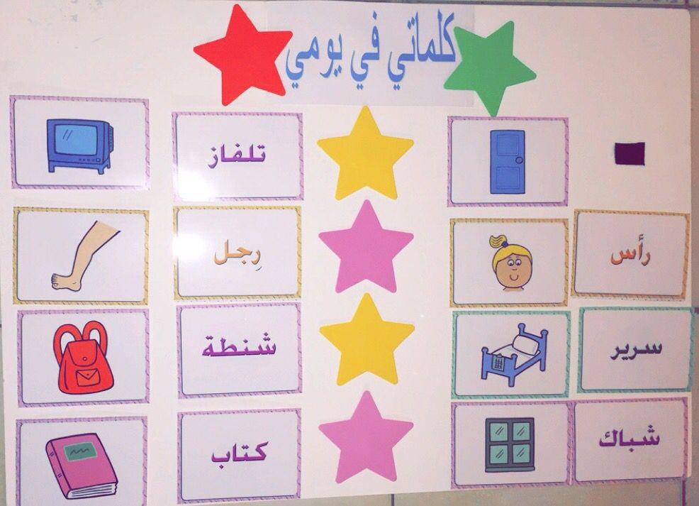 المهارة التهجئة قراءة الكلمات الأكثر تكرارا اسم النشاط كلماتي في يومي الأهداف ١ أن يكون Kids Education Five Senses Preschool Senses Preschool
