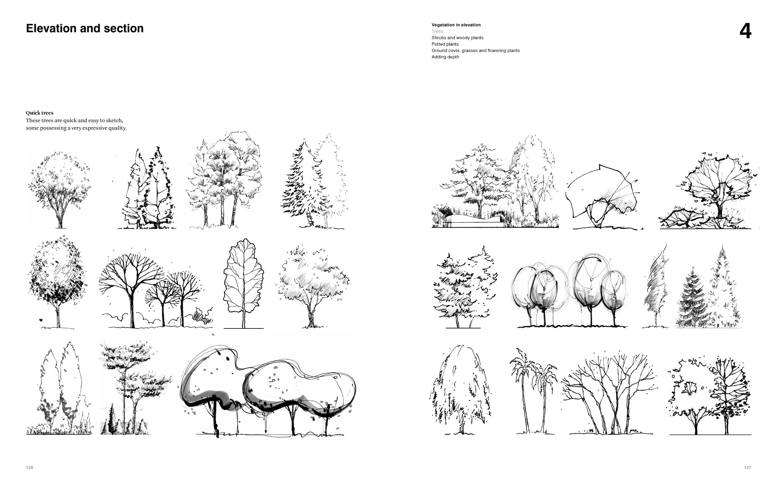 Landscape Architecture Perspective Drawings drawing for landscape architects: construction and design manual
