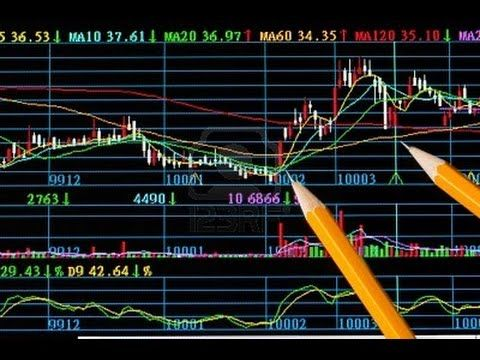 Forex & financial market trading tutorial online strategies