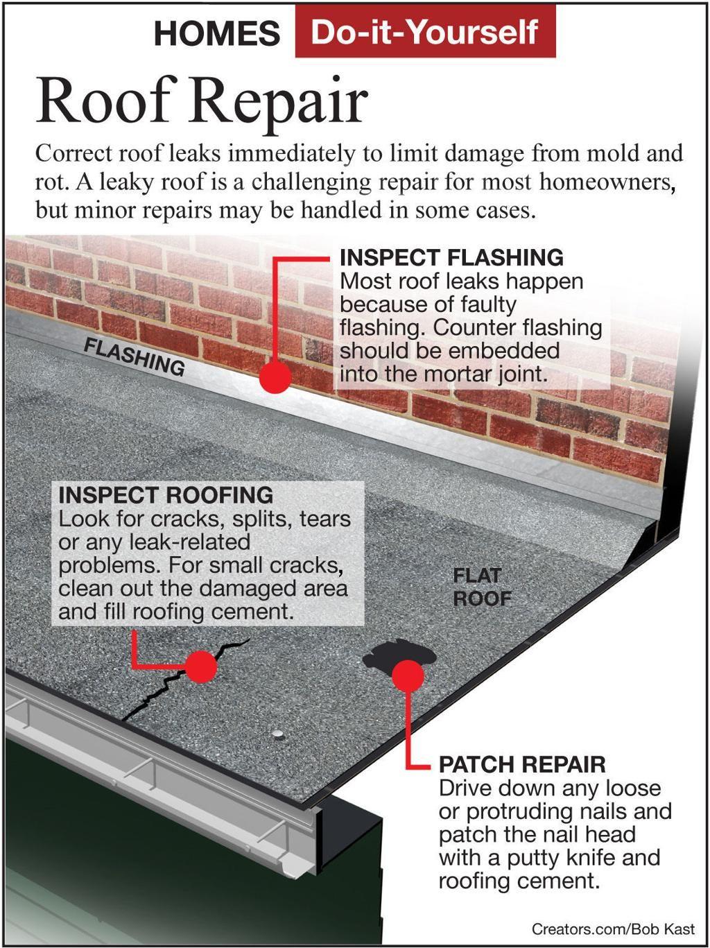 How To Patch Flat Roof Leak In 2020 Roof Leak Repair Roof Repair Home Repair