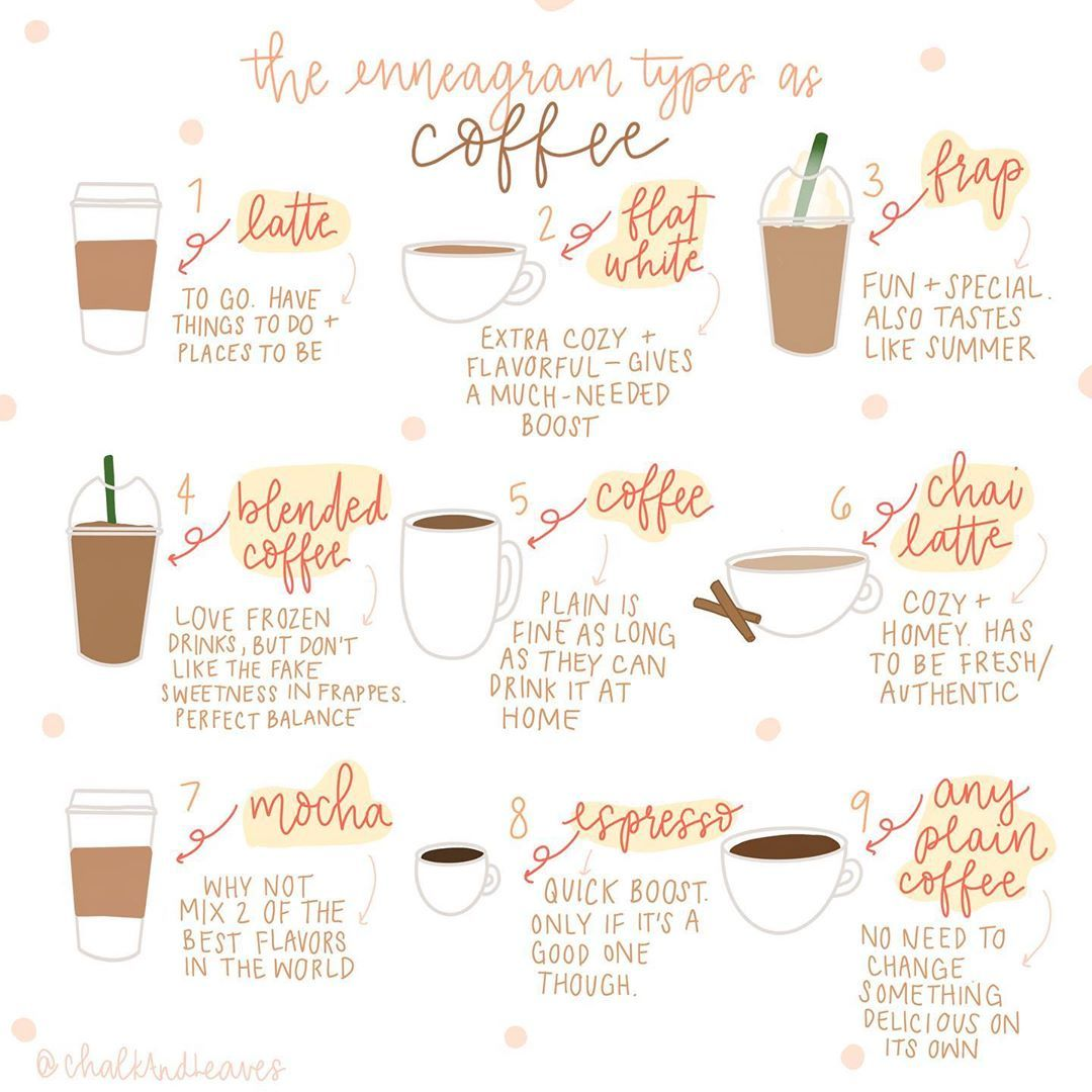 """Johanna - Chalk And Leaves on Instagram: """"Good morning my friends! Exciting news—I am teaching over at @surelysimplechallenge today for the prompt """"coffee"""" ! Head over there a…"""""""
