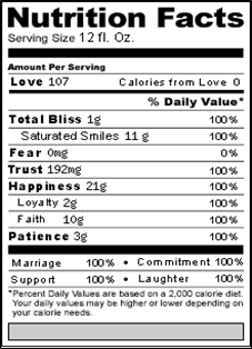 Birthday Girl Birthday Nutrition Facts Label Nutritionwalls