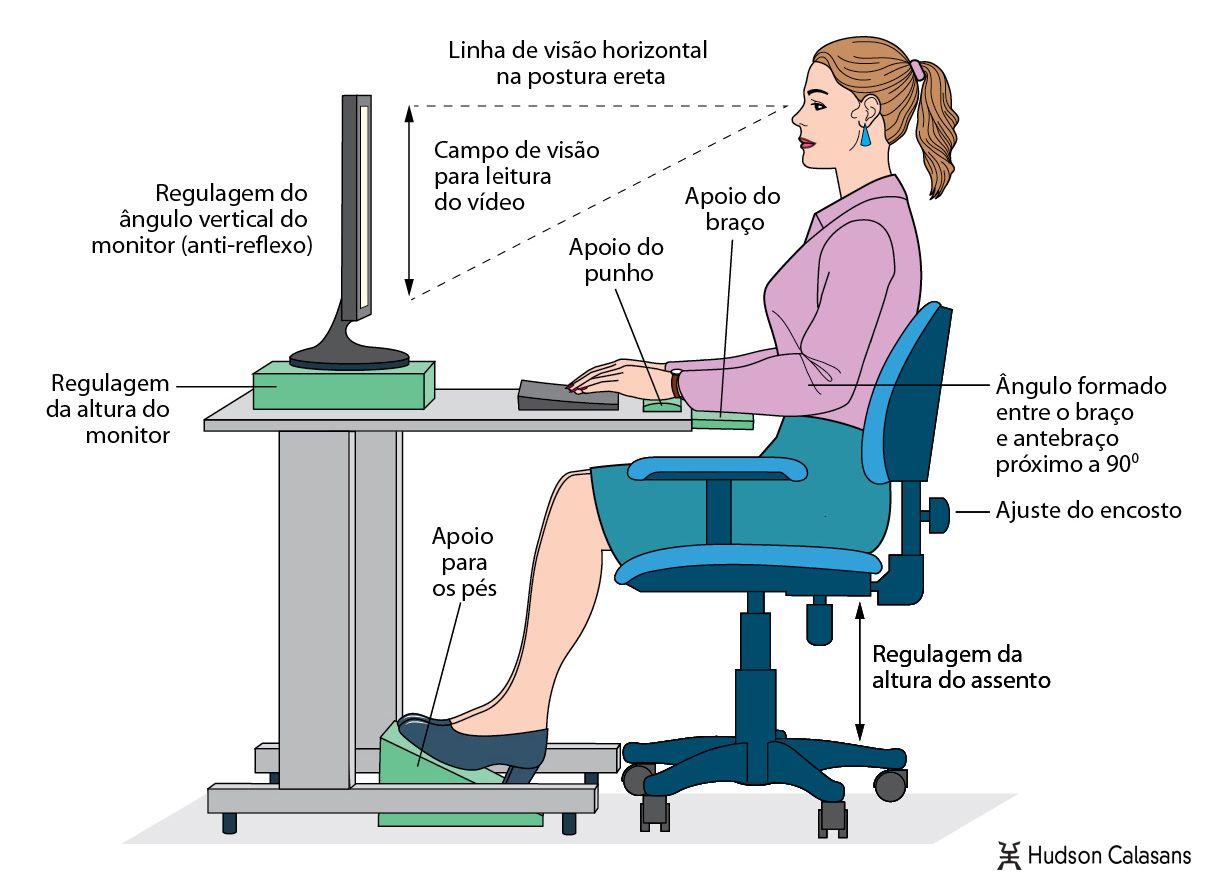 Ergonomia mesa de trabalho pesquisa google for Altura escritorio ergonomico
