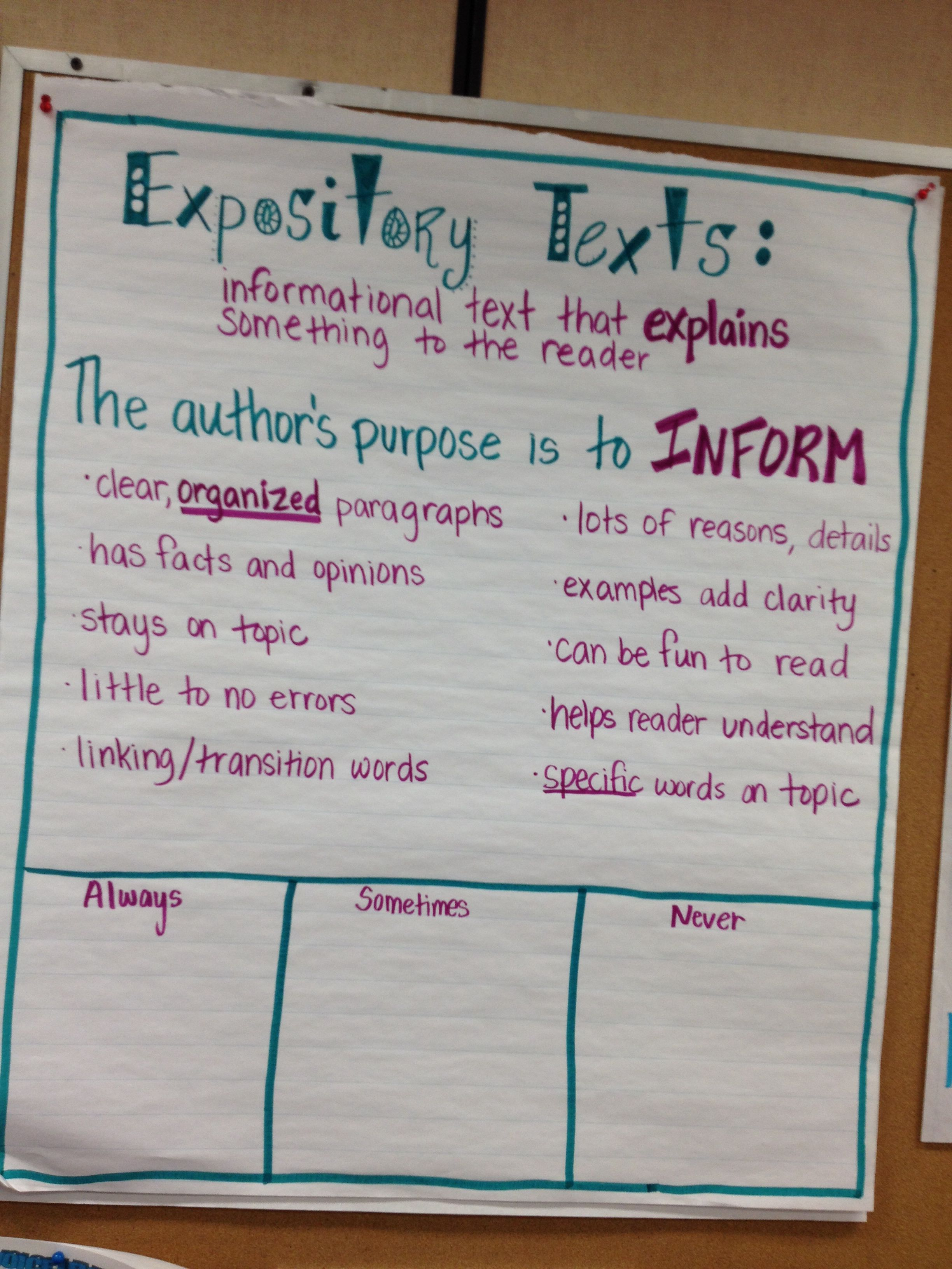 Expository Text Chart Reading And Writing