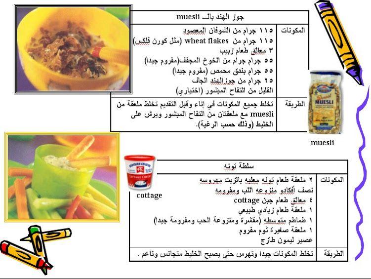 اكلات و وجبات شهية و لذيذة و سريعة للاطفال بالصور قسم الأسرة و تربية الاطفال صحة و غذاء الطفل Kids Meals Muesli Food